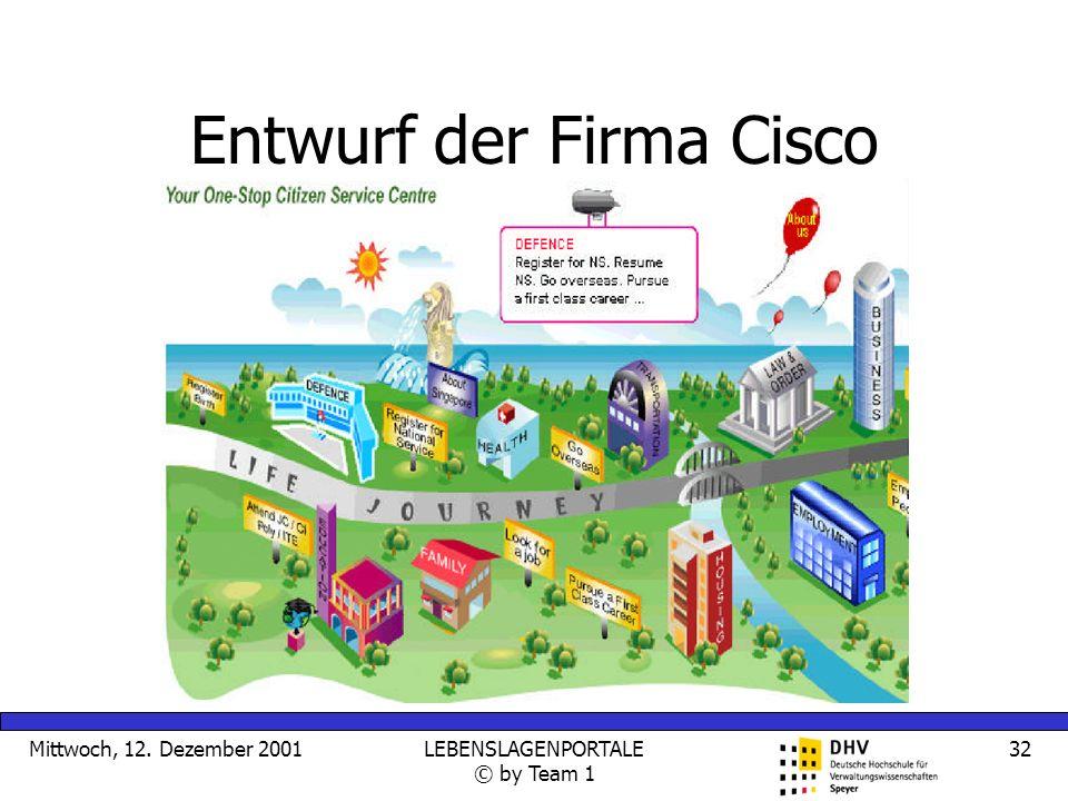 Mittwoch, 12. Dezember 2001LEBENSLAGENPORTALE © by Team 1 32 Entwurf der Firma Cisco