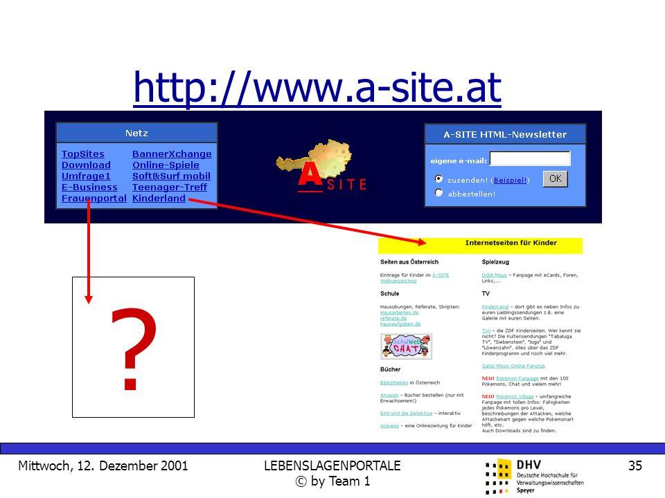 Mittwoch, 12. Dezember 2001LEBENSLAGENPORTALE © by Team 1 35 http://www.a-site.at
