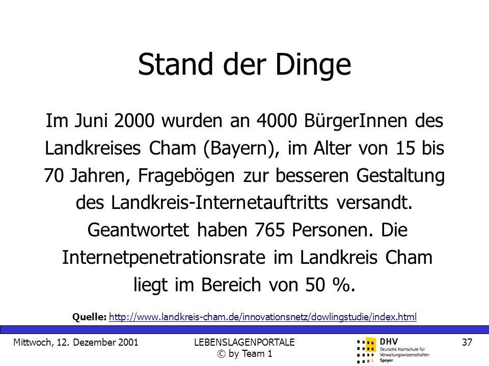 Mittwoch, 12. Dezember 2001LEBENSLAGENPORTALE © by Team 1 37 Stand der Dinge Im Juni 2000 wurden an 4000 BürgerInnen des Landkreises Cham (Bayern), im