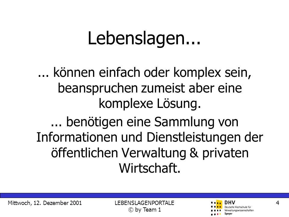 Mittwoch, 12. Dezember 2001LEBENSLAGENPORTALE © by Team 1 4 Lebenslagen......