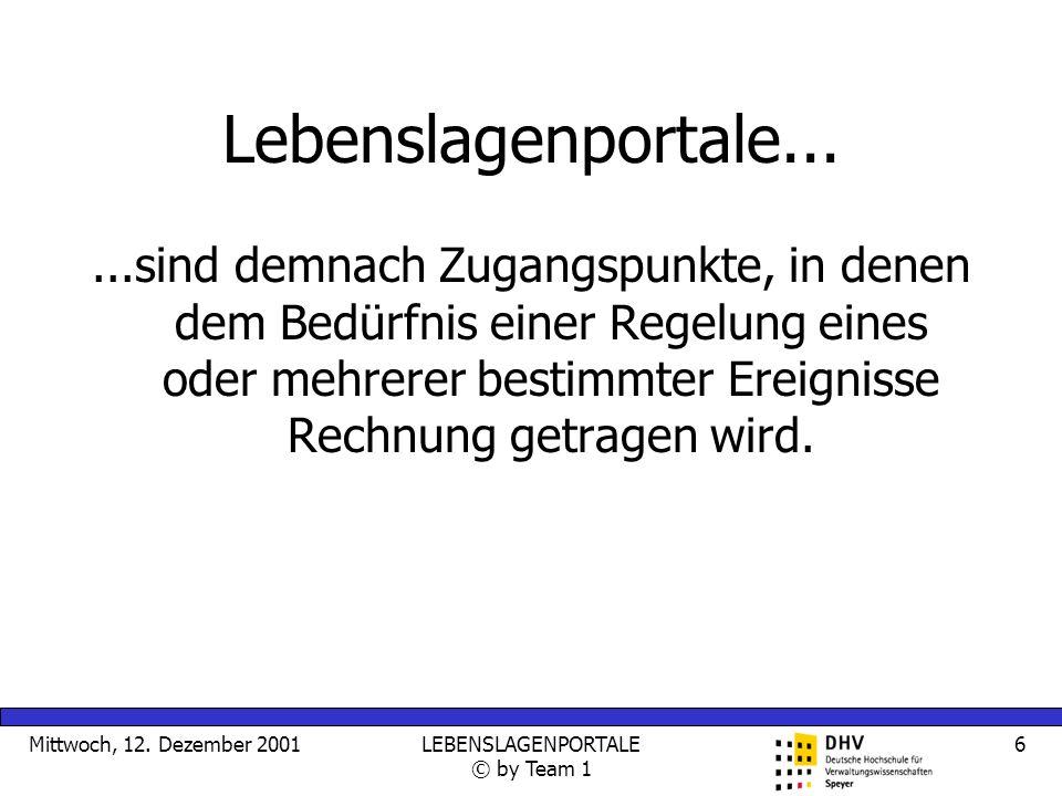 Mittwoch, 12. Dezember 2001LEBENSLAGENPORTALE © by Team 1 6 Lebenslagenportale......sind demnach Zugangspunkte, in denen dem Bedürfnis einer Regelung