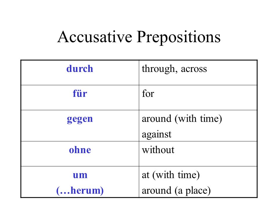 Accusative Prepositions durchthrough, across fürfor gegenaround (with time) against ohnewithout um (…herum) at (with time) around (a place)