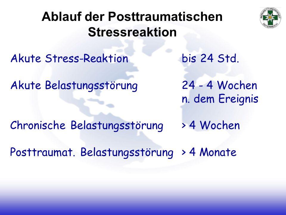 Ablauf der Posttraumatischen Stressreaktion Akute Stress-Reaktionbis 24 Std. Akute Belastungsstörung24 - 4 Wochen n. dem Ereignis Chronische Belastung