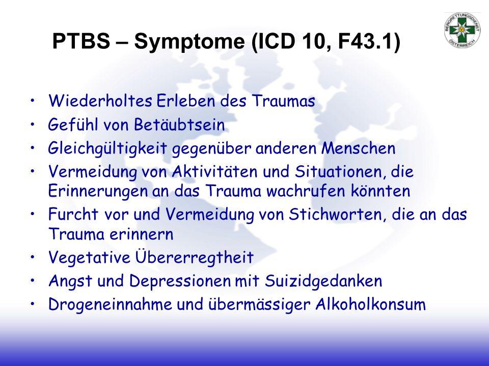 PTBS – Symptome (ICD 10, F43.1) Wiederholtes Erleben des Traumas Gefühl von Betäubtsein Gleichgültigkeit gegenüber anderen Menschen Vermeidung von Aktivitäten und Situationen, die Erinnerungen an das Trauma wachrufen könnten Furcht vor und Vermeidung von Stichworten, die an das Trauma erinnern Vegetative Übererregtheit Angst und Depressionen mit Suizidgedanken Drogeneinnahme und übermässiger Alkoholkonsum