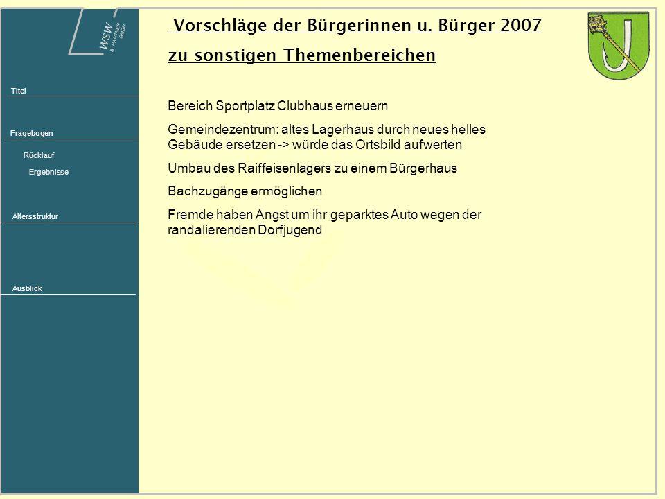 WSW & PARTNER GMBH Titel Fragebogen Rücklauf Ergebnisse Altersstruktur Ausblick Vorschläge der Bürgerinnen u. Bürger 2007 zu sonstigen Themenbereichen
