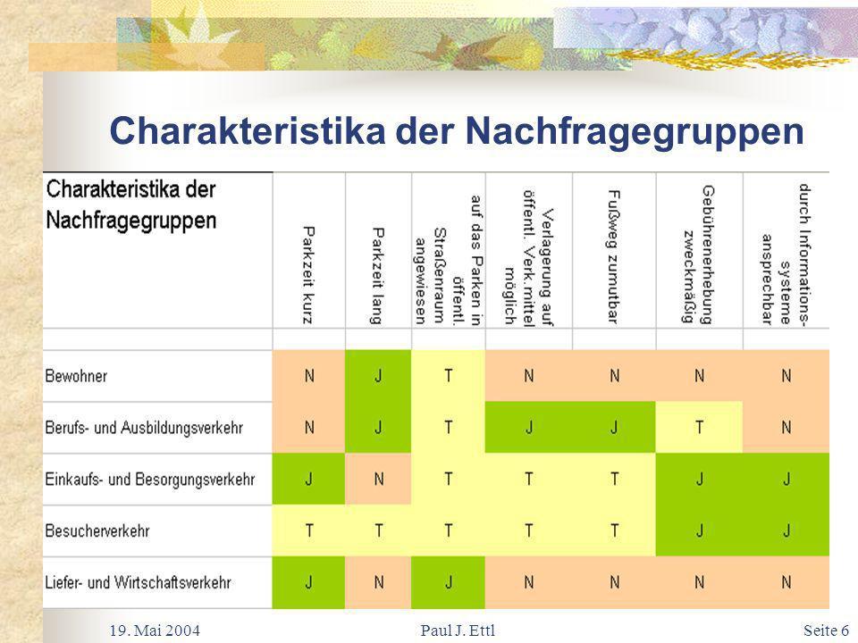 19. Mai 2004Paul J. EttlSeite 6 Charakteristika der Nachfragegruppen