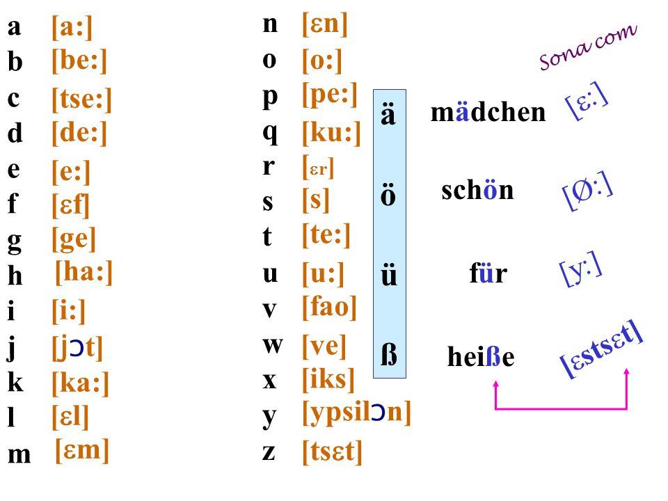 [a:] abcdefghijklmabcdefghijklm [be:] [tse:] [de:] [e:] [ f] [ge [ha:] [i:] [ j Ɔ t] [ka:] [ l] [ m] nopqrstuvwxyznopqrstuvwxyz [ n] [o:] [pe:] [ku:] [ r [ s] [te:] [u:] [fao] [ve] [iks] [ypsil Ɔ n] [ts t]