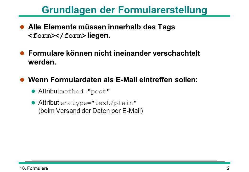 10.Formulare2 Grundlagen der Formularerstellung Alle Elemente müssen innerhalb des Tags liegen.