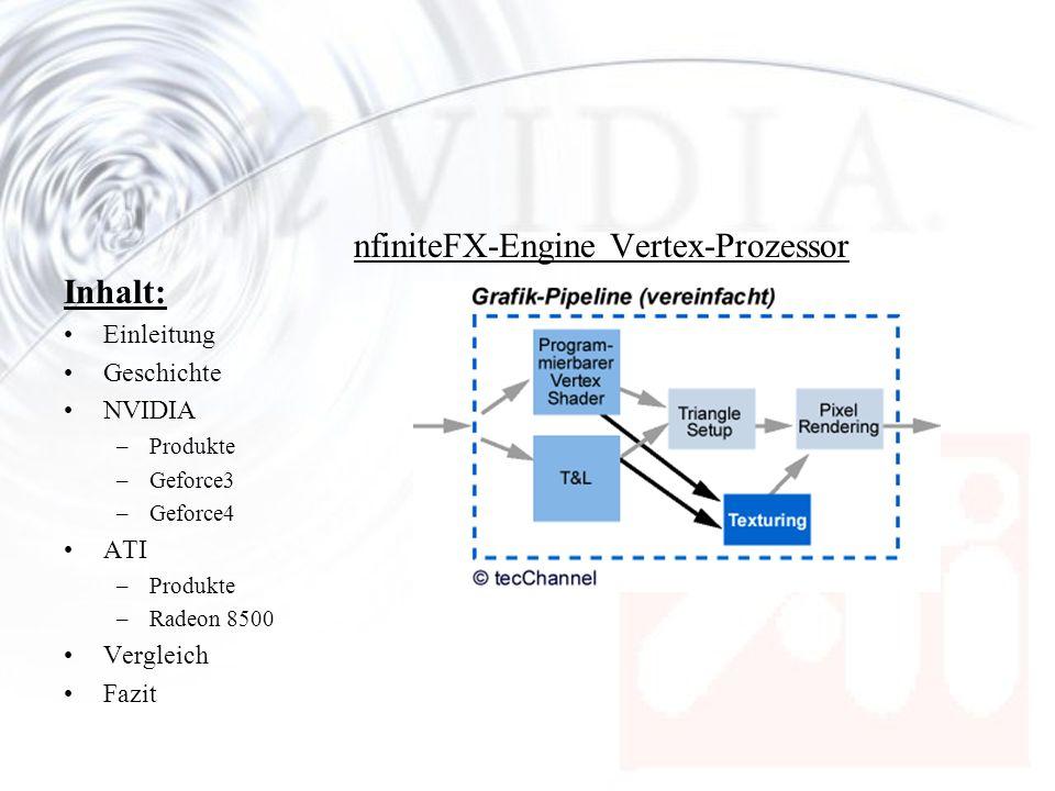 Inhalt: Einleitung Geschichte NVIDIA –Produkte –Geforce3 –Geforce4 ATI –Produkte –Radeon 8500 Vergleich Fazit nfiniteFX-Engine Vertex-Prozessor