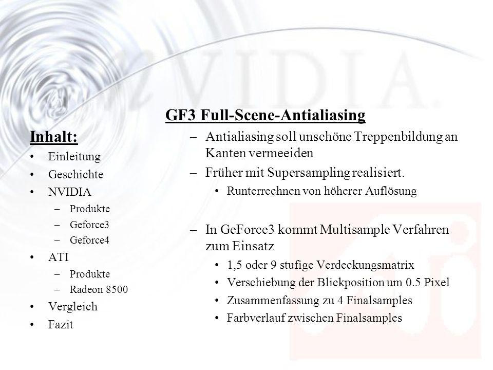 Inhalt: Einleitung Geschichte NVIDIA –Produkte –Geforce3 –Geforce4 ATI –Produkte –Radeon 8500 Vergleich Fazit GF3 Full-Scene-Antialiasing –Antialiasin