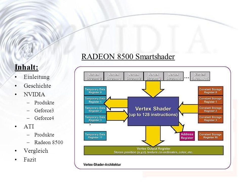 Inhalt: Einleitung Geschichte NVIDIA –Produkte –Geforce3 –Geforce4 ATI –Produkte –Radeon 8500 Vergleich Fazit RADEON 8500 Smartshader