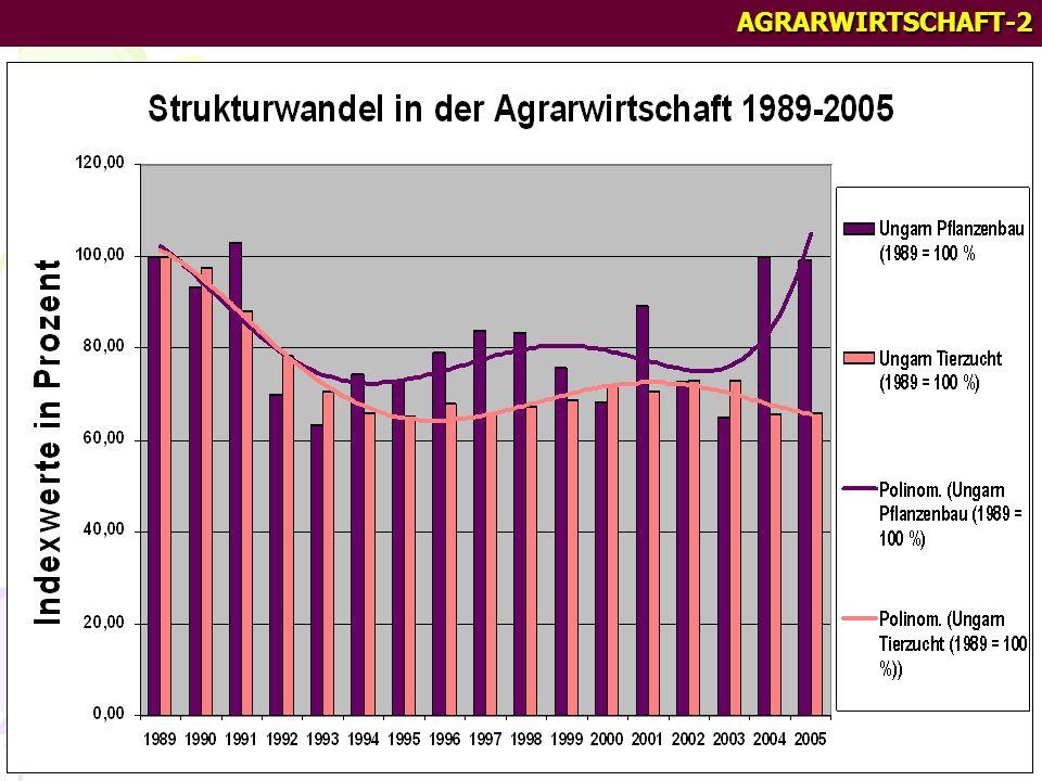 AGRARWIRTSCHAFT-1