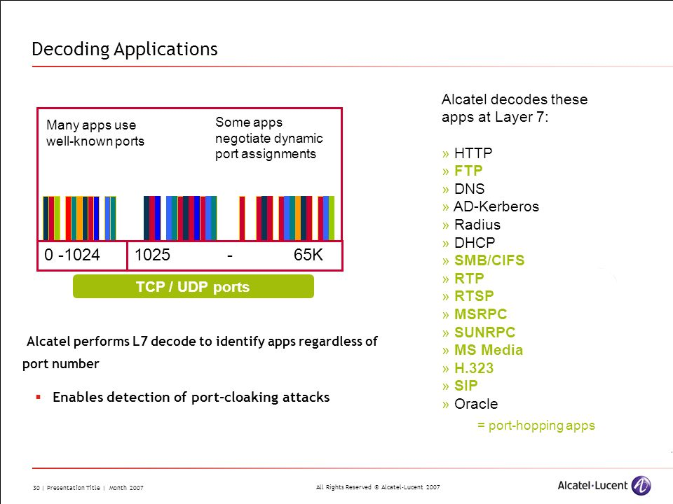 All Rights Reserved © Alcatel-Lucent 2007 30 | Presentation Title | Month 2007 TCP / UDP ports Alcatel performs L7 decode to identify apps regardless of port number Enables detection of port-cloaking attacks Many apps use well-known ports Some apps negotiate dynamic port assignments Alcatel decodes these apps at Layer 7: » HTTP » FTP » DNS » AD-Kerberos » Radius » DHCP » SMB/CIFS » RTP » RTSP » MSRPC » SUNRPC » MS Media » H.323 » SIP » Oracle = port-hopping apps 0 -10241025 - 65K Decoding Applications