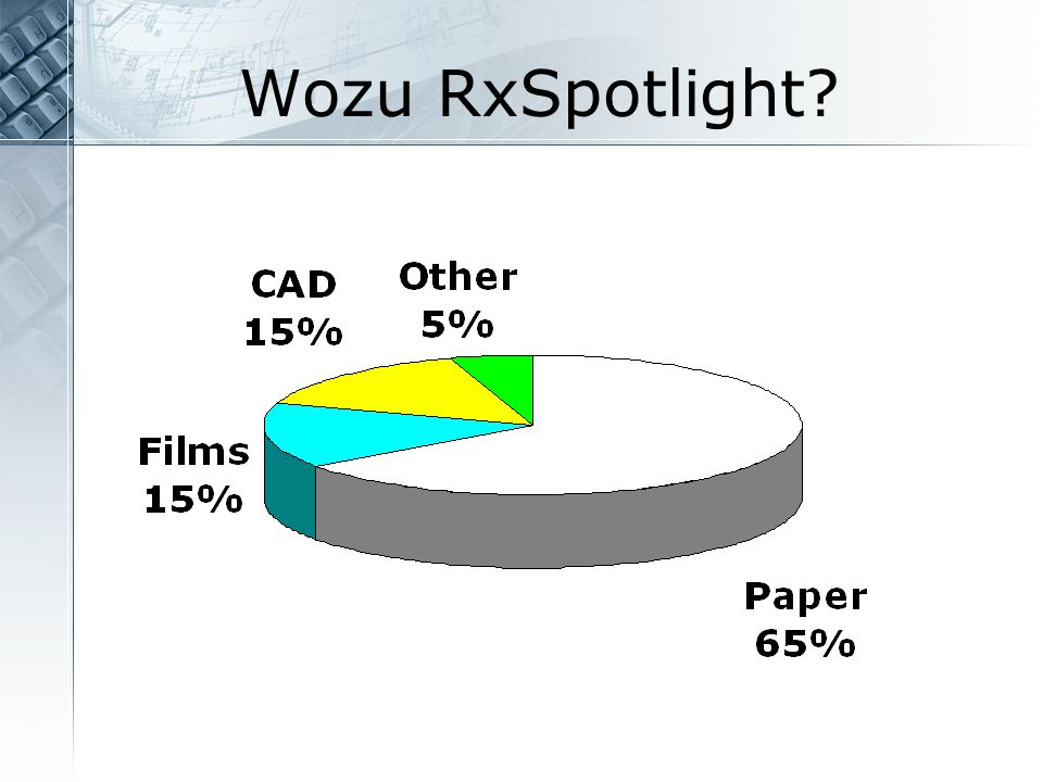 Wozu RxSpotlight?
