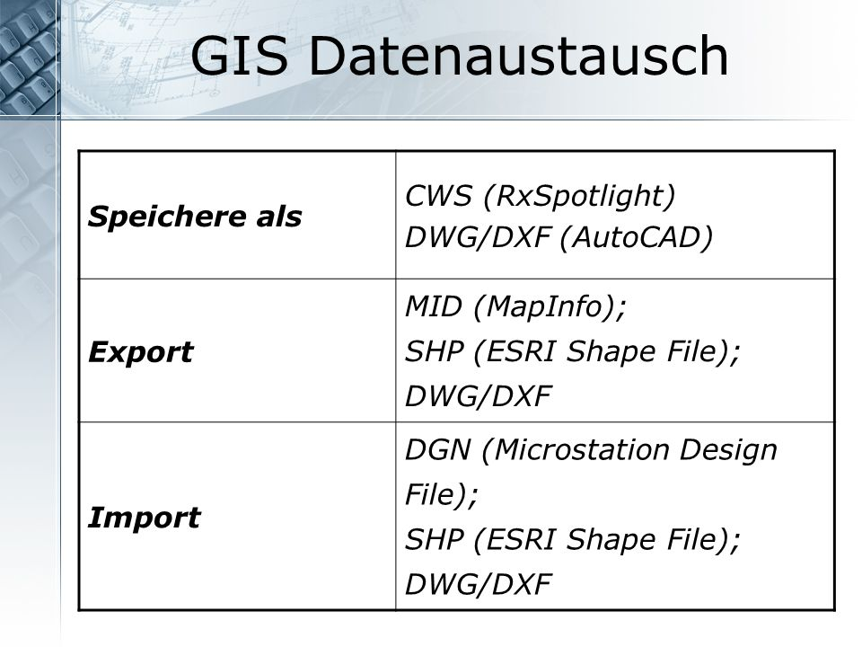 GIS Datenaustausch Speichere als CWS (RxSpotlight) DWG/DXF (AutoCAD) Export MID (MapInfo); SHP (ESRI Shape File); DWG/DXF Import DGN (Microstation Des