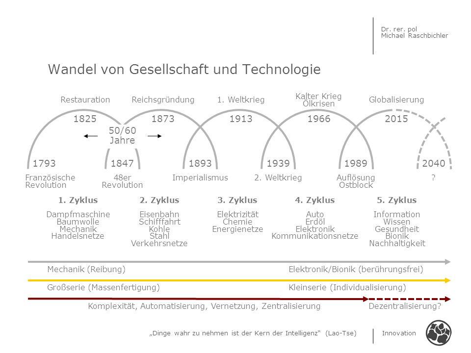 Dinge wahr zu nehmen ist der Kern der Intelligenz (Lao-Tse) Innovation Dr. rer. pol Michael Raschbichler Wandel von Gesellschaft und Technologie 17931