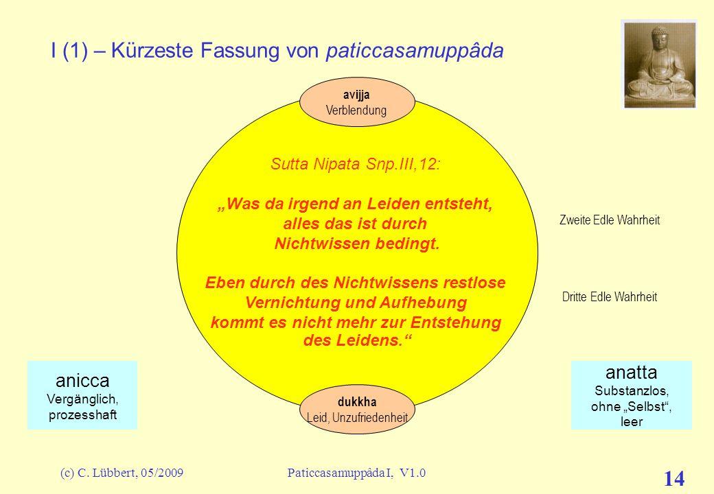 (c) C. Lübbert, 05/2009Paticcasamuppâda I, V1.0 13 Teil I Bedingte Entstehung Automatik der Leiderzeugung Evameva sabbe sankhârâ aniccâ sabbe sankhârâ