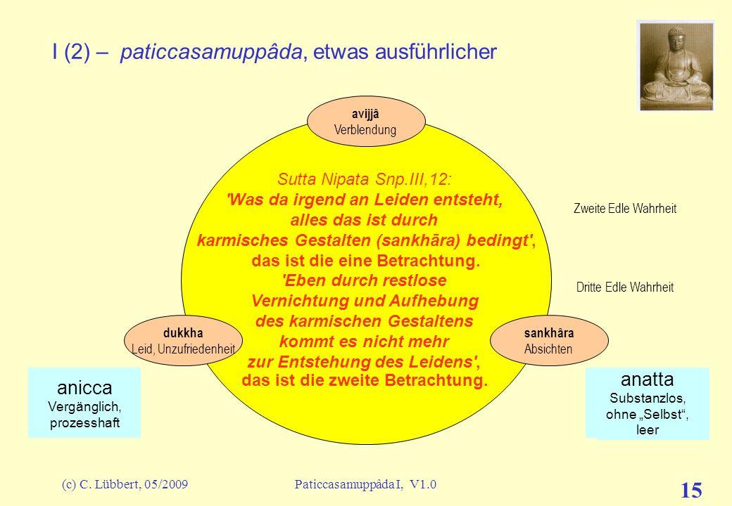 (c) C. Lübbert, 05/2009Paticcasamuppâda I, V1.0 14 Sutta Nipata Snp.III,12: Was da irgend an Leiden entsteht, alles das ist durch Nichtwissen bedingt.