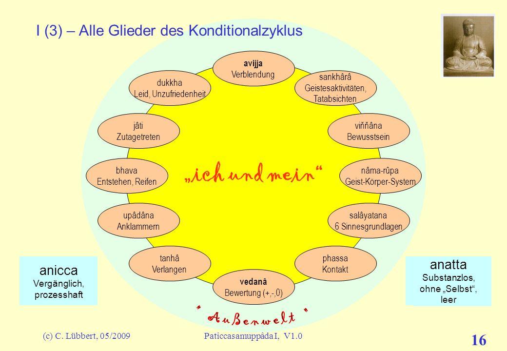 (c) C. Lübbert, 05/2009Paticcasamuppâda I, V1.0 15 Sutta Nipata Snp.III,12: 'Was da irgend an Leiden entsteht, alles das ist durch karmisches Gestalte