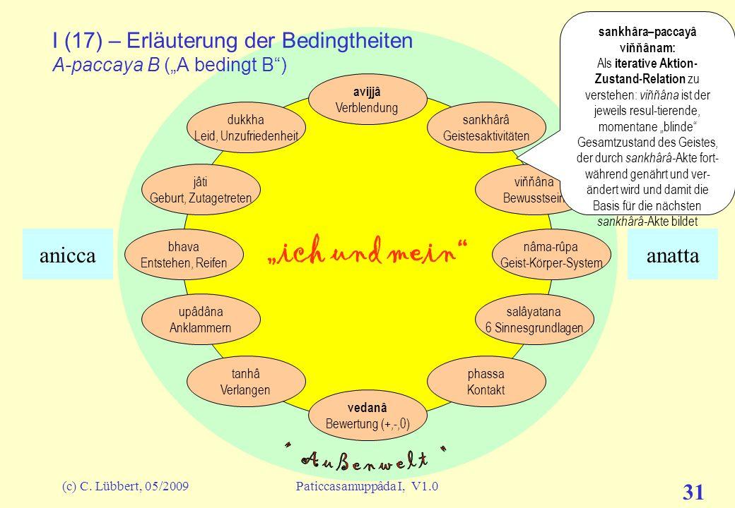 (c) C. Lübbert, 05/2009Paticcasamuppâda I, V1.0 30 ich und mein I (16) – Wie hängen die Glieder zusammen? Erläuterung der Bedingtheiten, A-paccaya B (