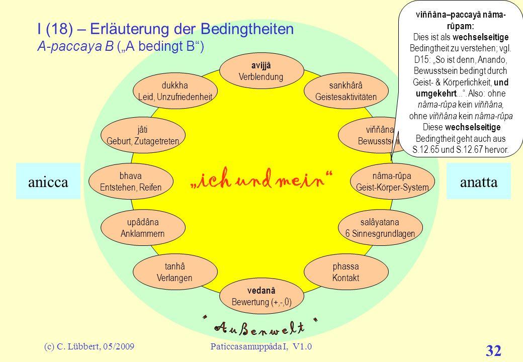 (c) C. Lübbert, 05/2009Paticcasamuppâda I, V1.0 31 ich und mein I (17) – Erläuterung der Bedingtheiten A-paccaya B (A bedingt B) avijjâ Verblendung sa