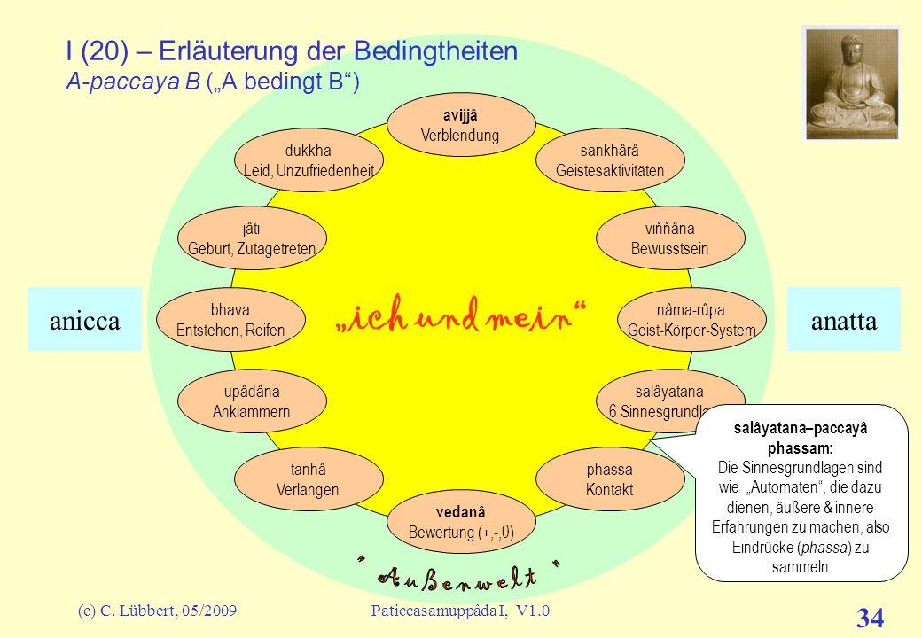 (c) C. Lübbert, 05/2009Paticcasamuppâda I, V1.0 33 ich und mein I (19) – Erläuterung der Bedingtheiten A-paccaya B (A bedingt B) avijjâ Verblendung sa