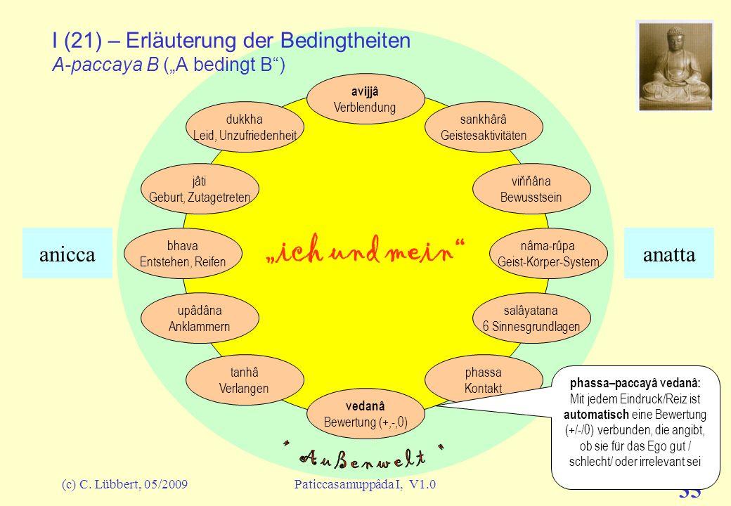 (c) C. Lübbert, 05/2009Paticcasamuppâda I, V1.0 34 ich und mein I (20) – Erläuterung der Bedingtheiten A-paccaya B (A bedingt B) avijjâ Verblendung sa