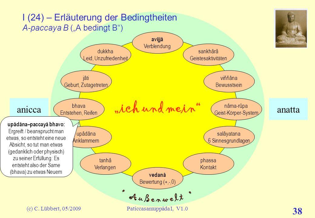 (c) C. Lübbert, 05/2009Paticcasamuppâda I, V1.0 37 ich und mein I (23) – Erläuterung der Bedingtheiten A-paccaya B (A bedingt B) avijjâ Verblendung sa