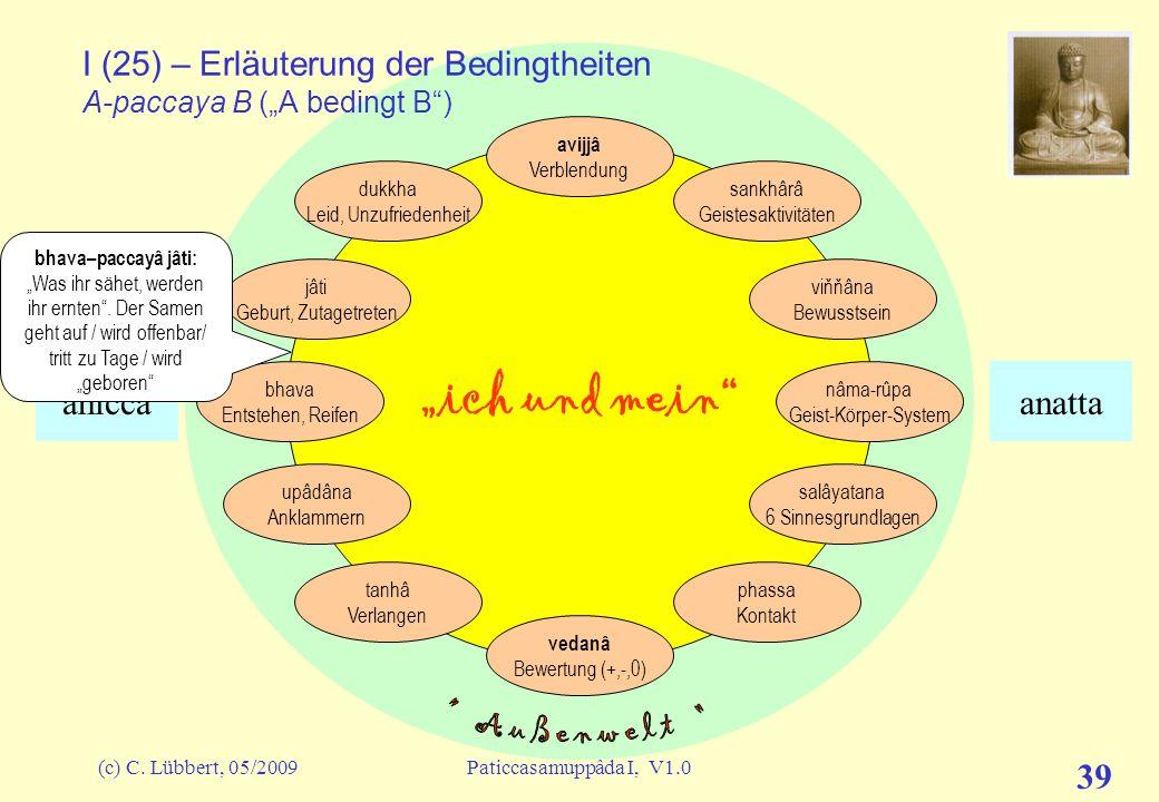 (c) C. Lübbert, 05/2009Paticcasamuppâda I, V1.0 38 ich und mein I (24) – Erläuterung der Bedingtheiten A-paccaya B (A bedingt B) avijjâ Verblendung sa