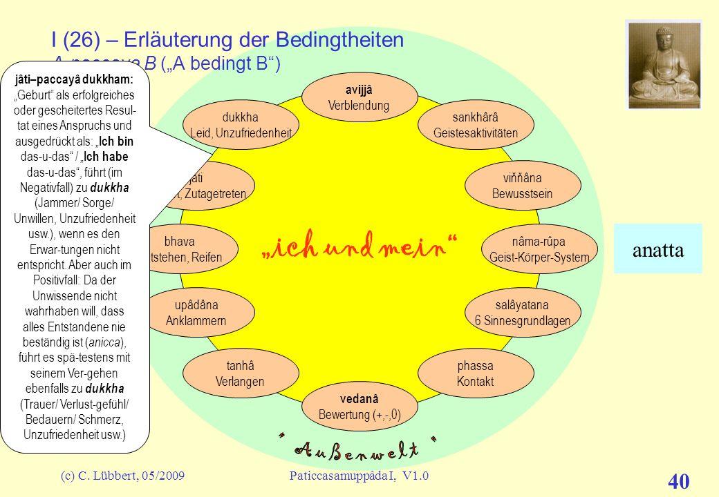 (c) C. Lübbert, 05/2009Paticcasamuppâda I, V1.0 39 ich und mein I (25) – Erläuterung der Bedingtheiten A-paccaya B (A bedingt B) avijjâ Verblendung sa