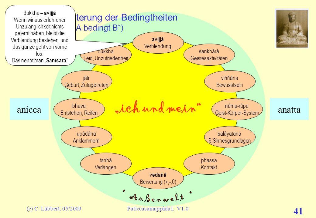 (c) C. Lübbert, 05/2009Paticcasamuppâda I, V1.0 40 ich und mein I (26) – Erläuterung der Bedingtheiten A-paccaya B (A bedingt B) avijjâ Verblendung sa
