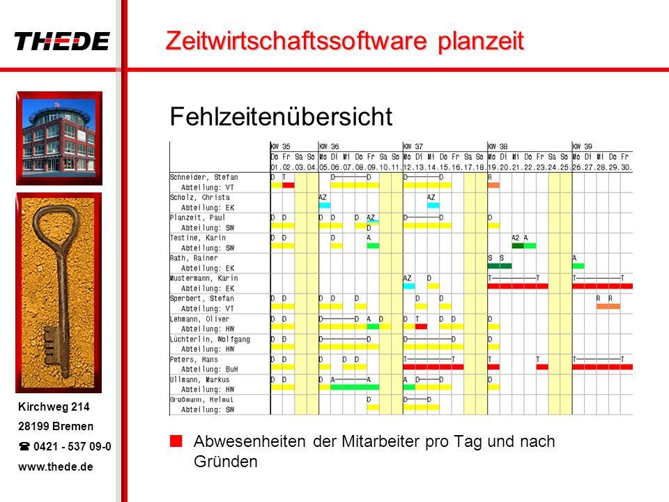 Kirchweg 214 28199 Bremen 0421 - 537 09-0 www.thede.de Zeitwirtschaftssoftware planzeit Buchungscodes vorhandene Systembuchungs- codes füllen auto- matisch System- konten freie Buchungs- codes mit kunden- spezifischen Be- rechnungsmodali- täten decken indi- viduelle Kontierun- gen ab