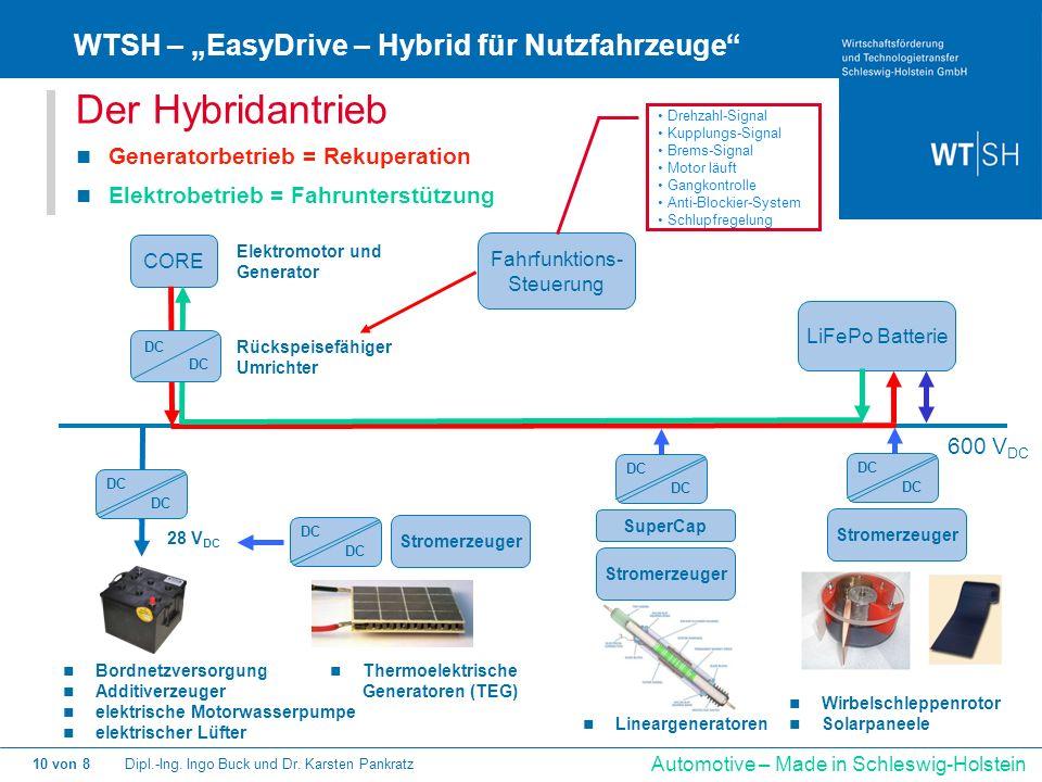Dipl.-Ing. Ingo Buck und Dr. Karsten Pankratz10 von 8 Automotive – Made in Schleswig-Holstein Der Hybridantrieb WTSH – EasyDrive – Hybrid für Nutzfahr