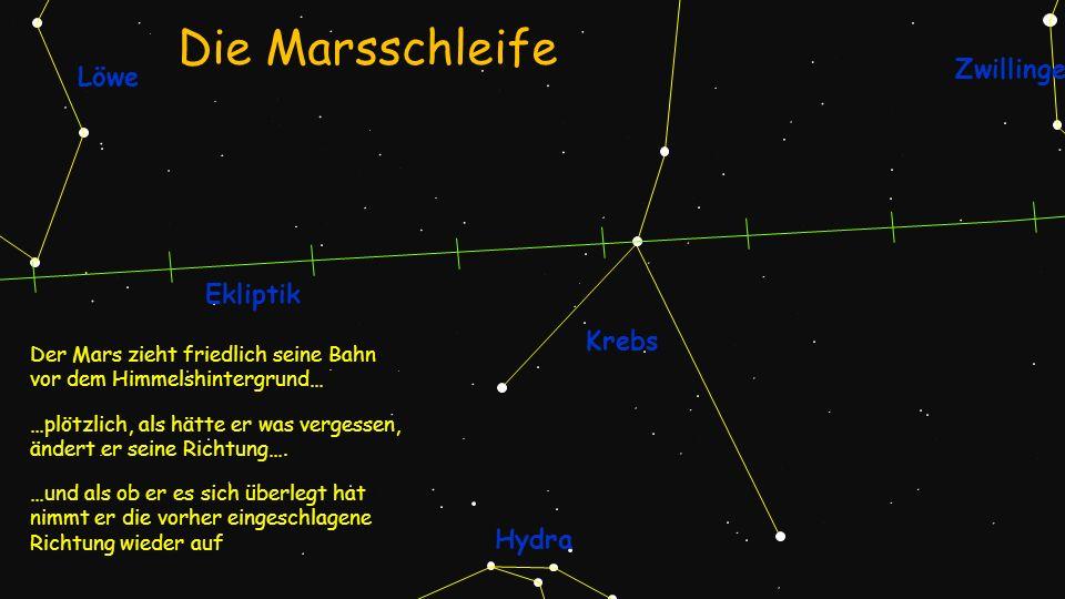 Krebs Hydra Ekliptik Löwe Zwillinge Der Mars zieht friedlich seine Bahn vor dem Himmelshintergrund… …plötzlich, als hätte er was vergessen, ändert er