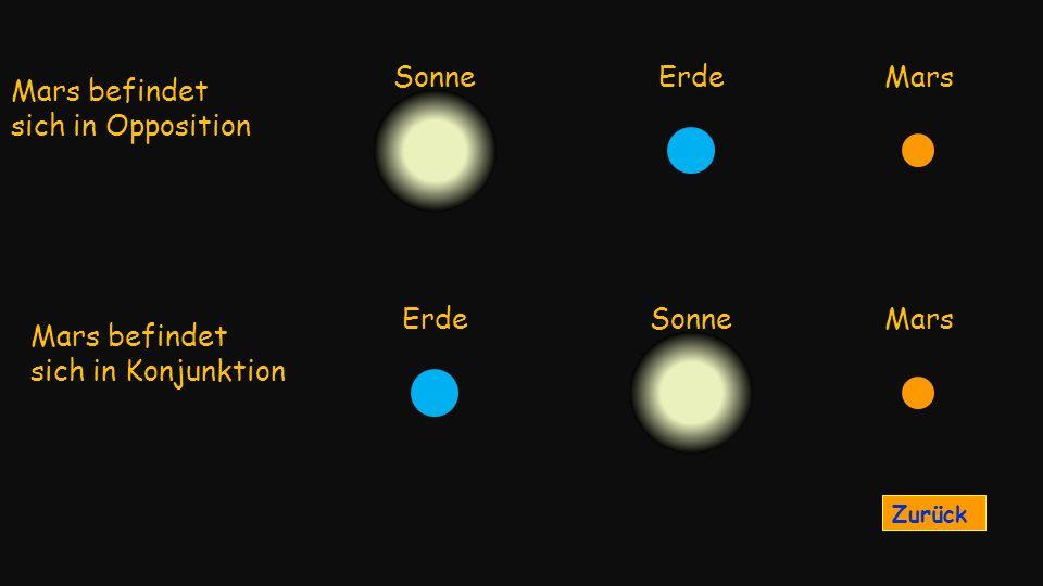 SonneErdeMars Mars befindet sich in Konjunktion SonneErdeMars Mars befindet sich in Opposition Zurück