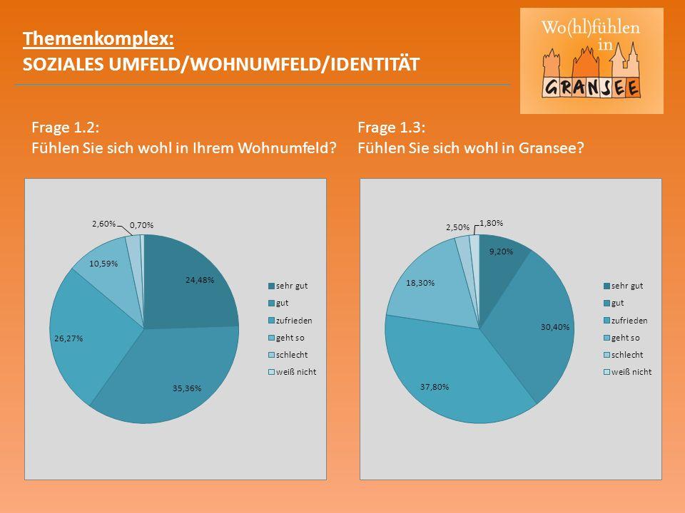 Themenkomplex: SOZIALES UMFELD/WOHNUMFELD/IDENTITÄT Frage 1.2: Fühlen Sie sich wohl in Ihrem Wohnumfeld.