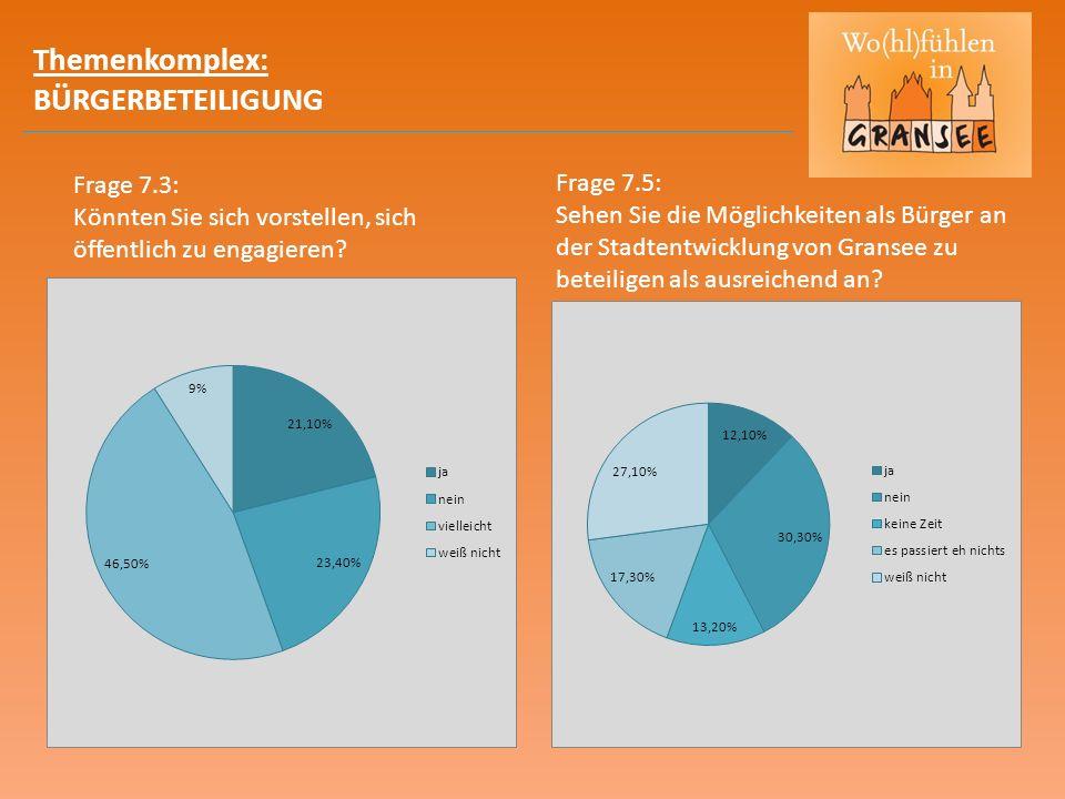 Themenkomplex: BÜRGERBETEILIGUNG Frage 7.3: Könnten Sie sich vorstellen, sich öffentlich zu engagieren.