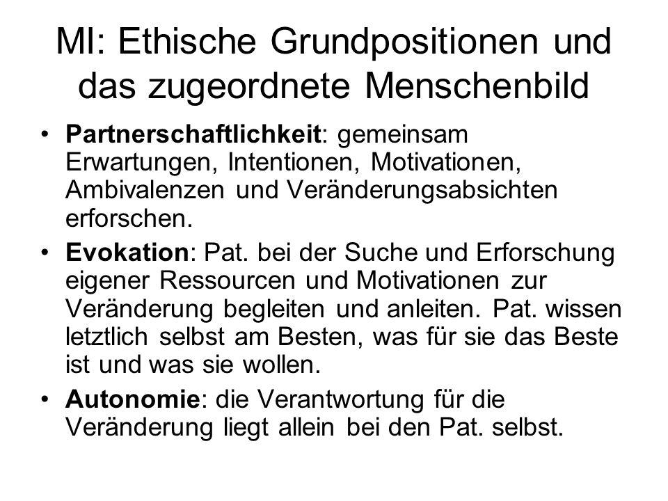 MI: Ethische Grundpositionen und das zugeordnete Menschenbild Partnerschaftlichkeit: gemeinsam Erwartungen, Intentionen, Motivationen, Ambivalenzen un