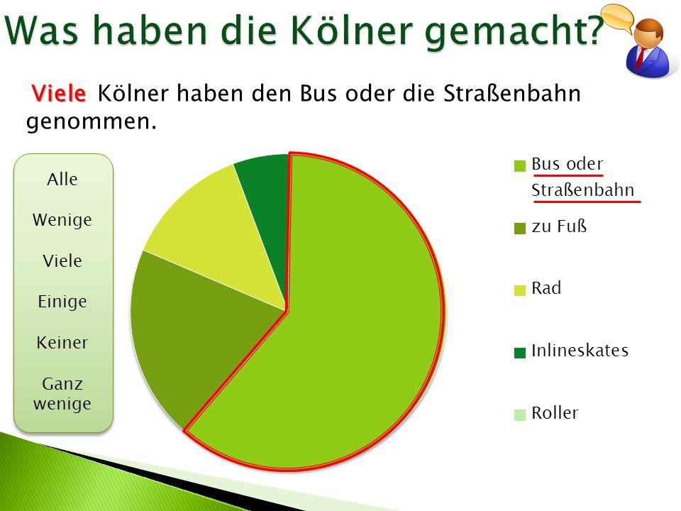 ??? ??? Kölner haben den Bus oder die Straßenbahn genommen.Viele Alle Wenige Viele Einige Keiner Ganz wenige Alle Wenige Viele Einige Keiner Ganz weni