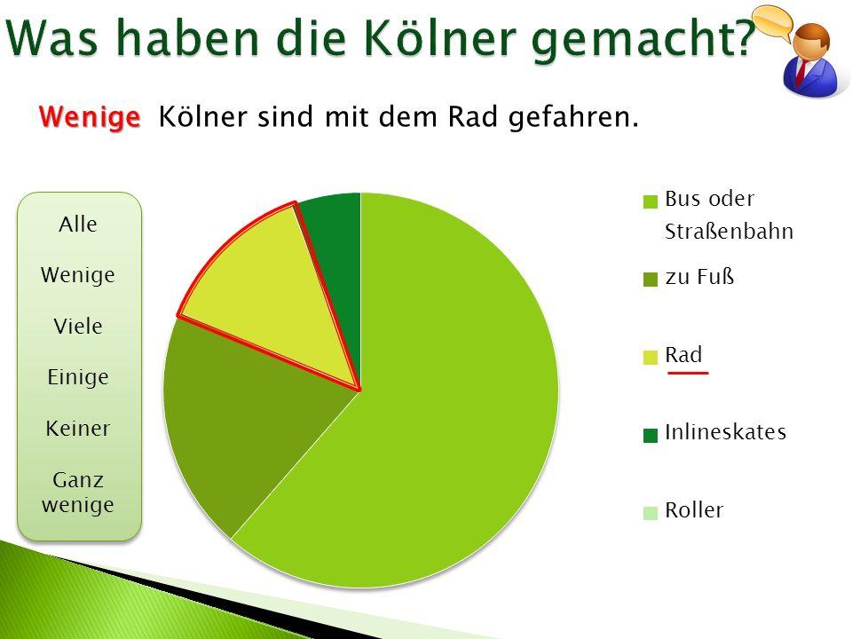 ??? ??? Kölner sind mit dem Rad gefahren.Wenige Alle Wenige Viele Einige Keiner Ganz wenige Alle Wenige Viele Einige Keiner Ganz wenige