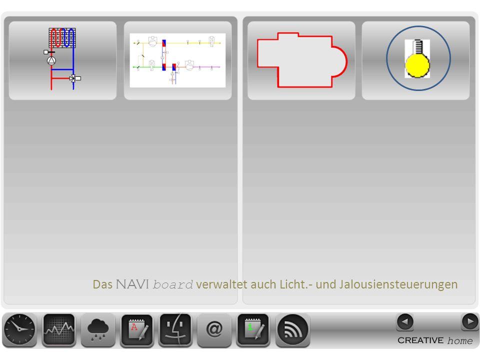 Das NAVI board verwaltet auch Licht.- und Jalousiensteuerungen