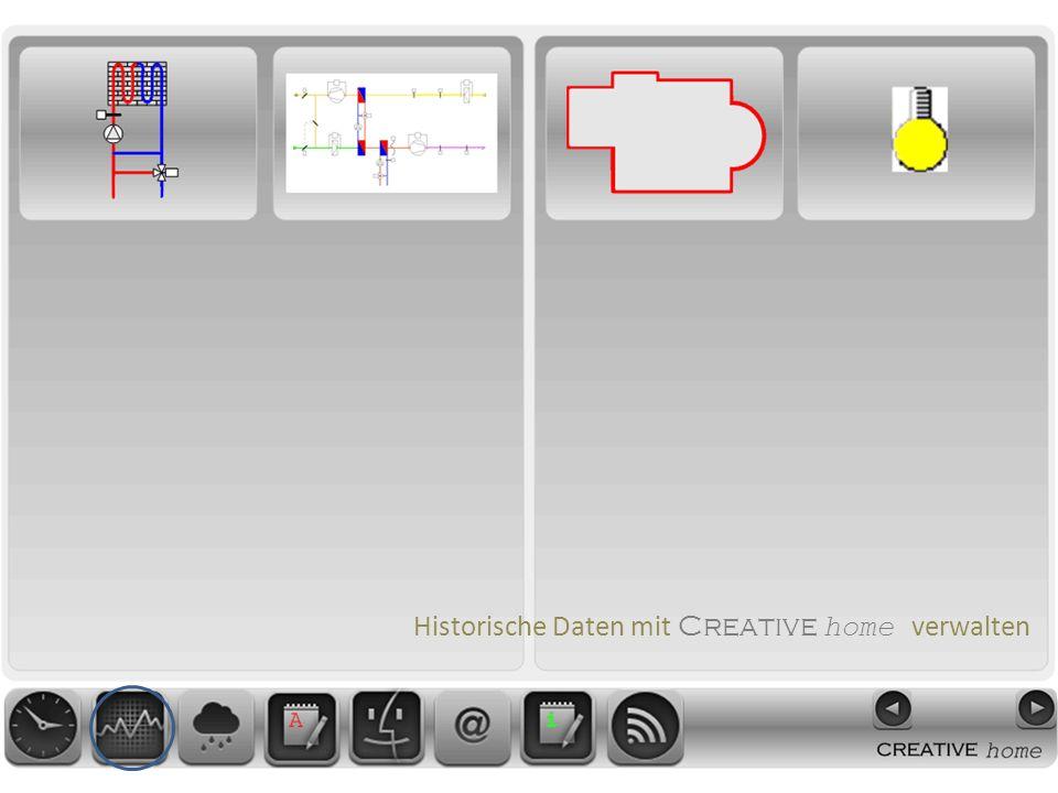 Historische Daten mit Creative home verwalten