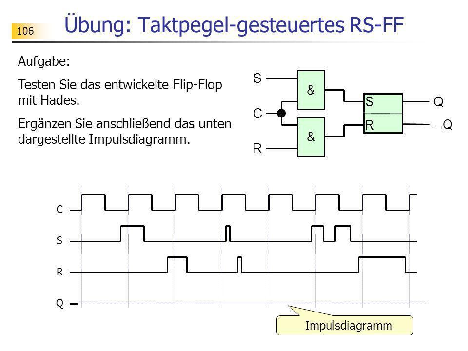 106 Übung: Taktpegel-gesteuertes RS-FF C S Q R S Q R S R & & C Aufgabe: Testen Sie das entwickelte Flip-Flop mit Hades. Ergänzen Sie anschließend das