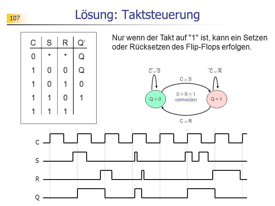 107 Lösung: Taktsteuerung S*0011S*0011 R*0101R*0101 QQQ01QQQ01 C01111C01111 C S Q = 0Q = 1 C RC S C R S = R = 1 vermeiden C S Q R Nur wenn der Takt au