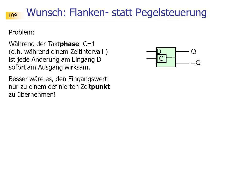 109 Wunsch: Flanken- statt Pegelsteuerung Problem: Während der Taktphase C=1 (d.h. während einem Zeitintervall ) ist jede Änderung am Eingang D sofort