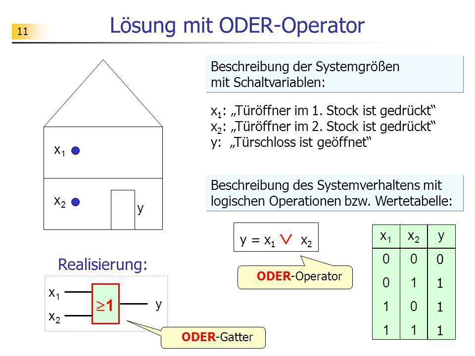 11 Lösung mit ODER-Operator x 1 : Türöffner im 1. Stock ist gedrückt x 2 : Türöffner im 2. Stock ist gedrückt y: Türschloss ist geöffnet x10011x10011