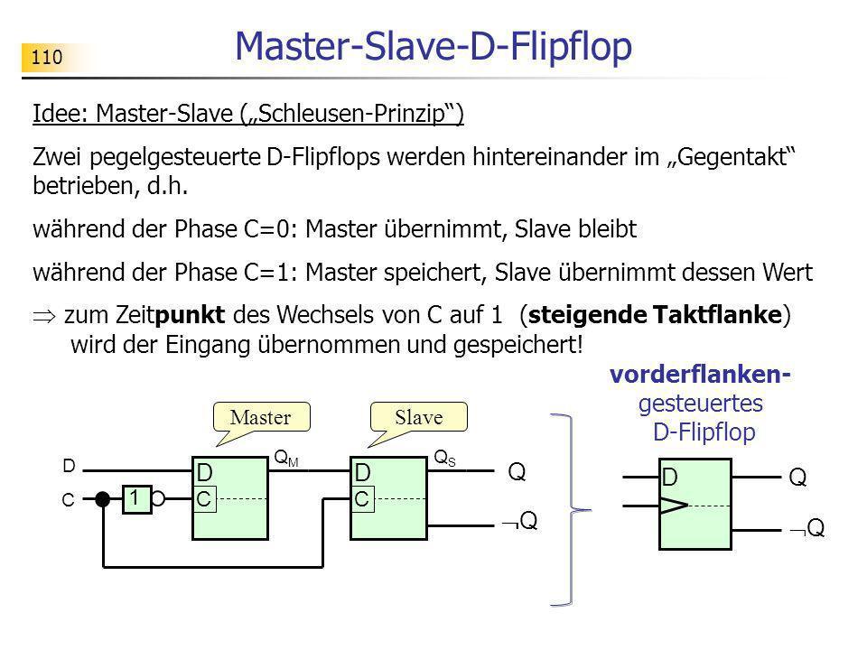 110 Master-Slave-D-Flipflop Idee: Master-Slave (Schleusen-Prinzip) Zwei pegelgesteuerte D-Flipflops werden hintereinander im Gegentakt betrieben, d.h.