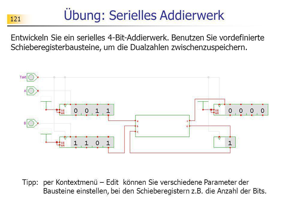 121 Übung: Serielles Addierwerk Entwickeln Sie ein serielles 4-Bit-Addierwerk. Benutzen Sie vordefinierte Schieberegisterbausteine, um die Dualzahlen