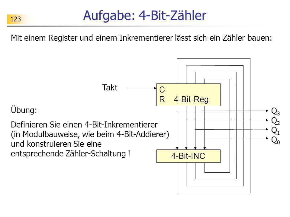 123 Aufgabe: 4-Bit-Zähler Mit einem Register und einem Inkrementierer lässt sich ein Zähler bauen: Übung: Definieren Sie einen 4-Bit-Inkrementierer (i