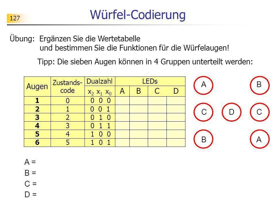 127 Würfel-Codierung Augen Zustands- code DualzahlLEDs x 2 x 1 x 0 ABCD 1 0 0 0 00001 210 0 11000 32 0 1 01001 43 0 1 11100 54 1 0 01101 65 1 0 11110